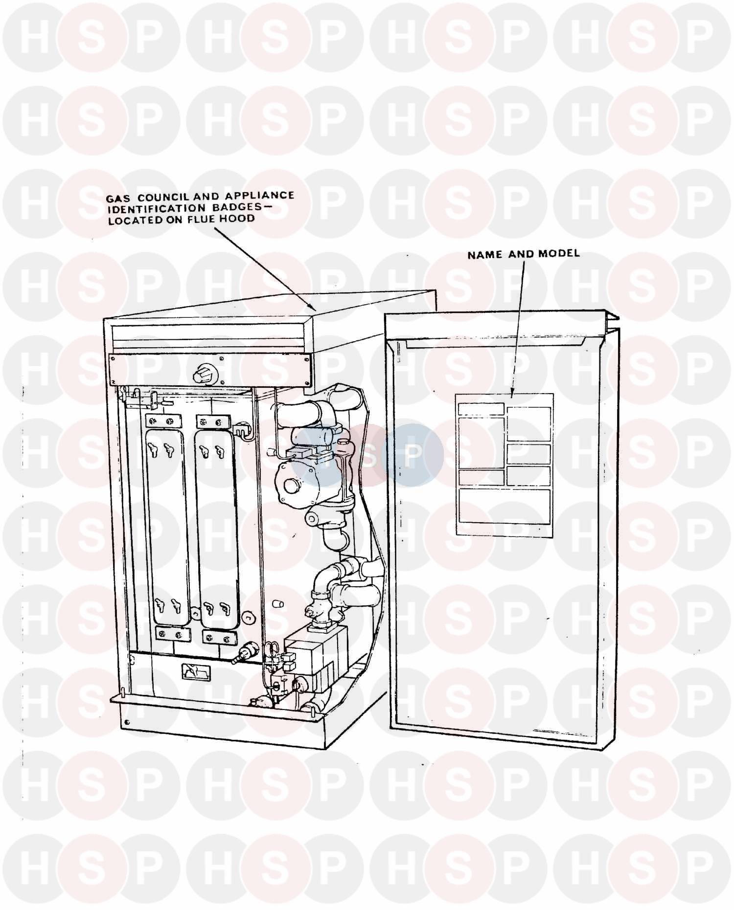 Potterton 90/26 BE SB RS (APPLIANCE OVERVIEW) Diagram
