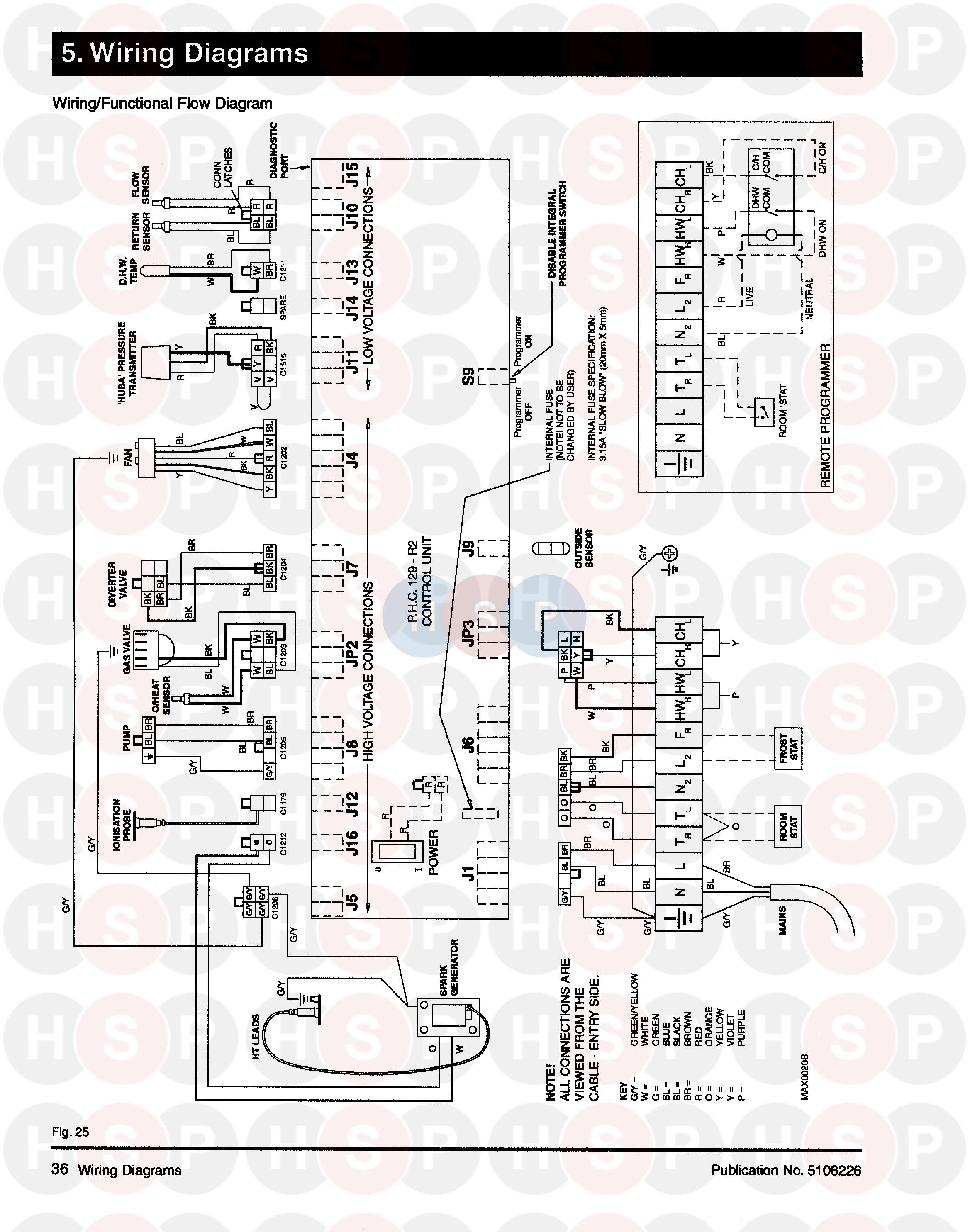 Potterton POWERMAX 85 HE (Wiring Diagram 1) Diagram