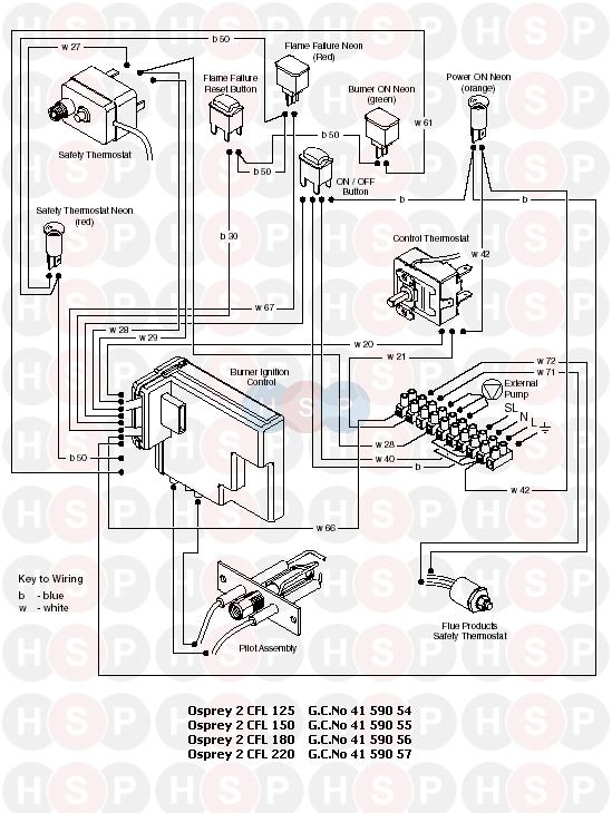 Electrical diagram for Potterton OSPREY 2 CFL 125