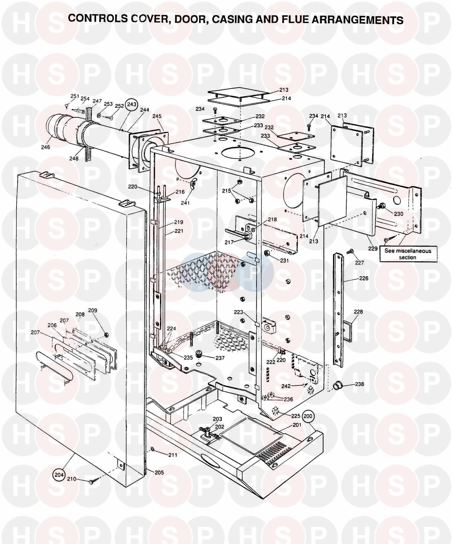 Potterton CELSIA 50 F1 (Controls Cover/Door/Casing/Flu