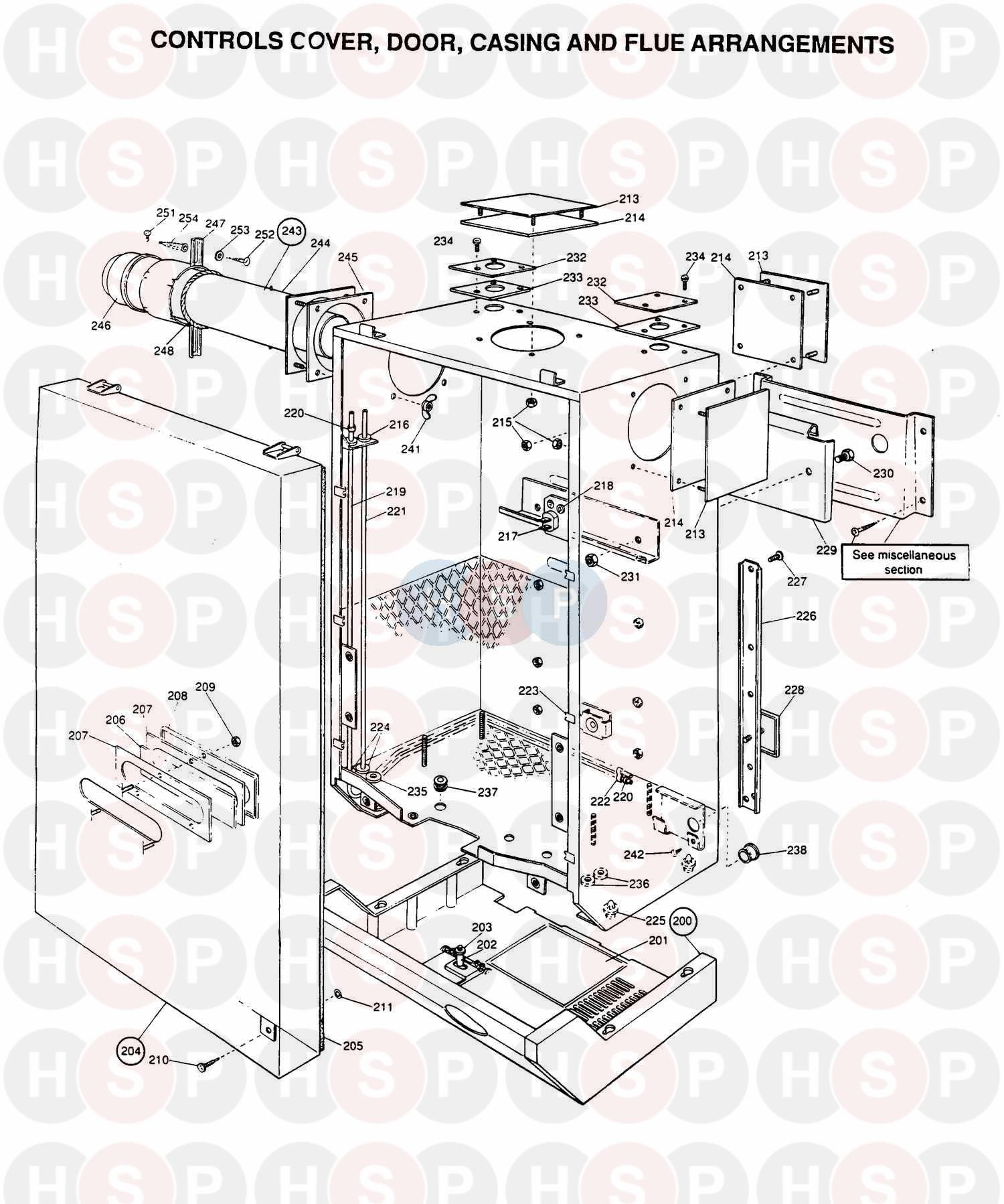 Potterton SCOTTISH GAS 50 F2 Appliance Diagram (Controls