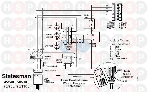 Potterton STATESMAN 70-90L Appliance Diagram (Electrical