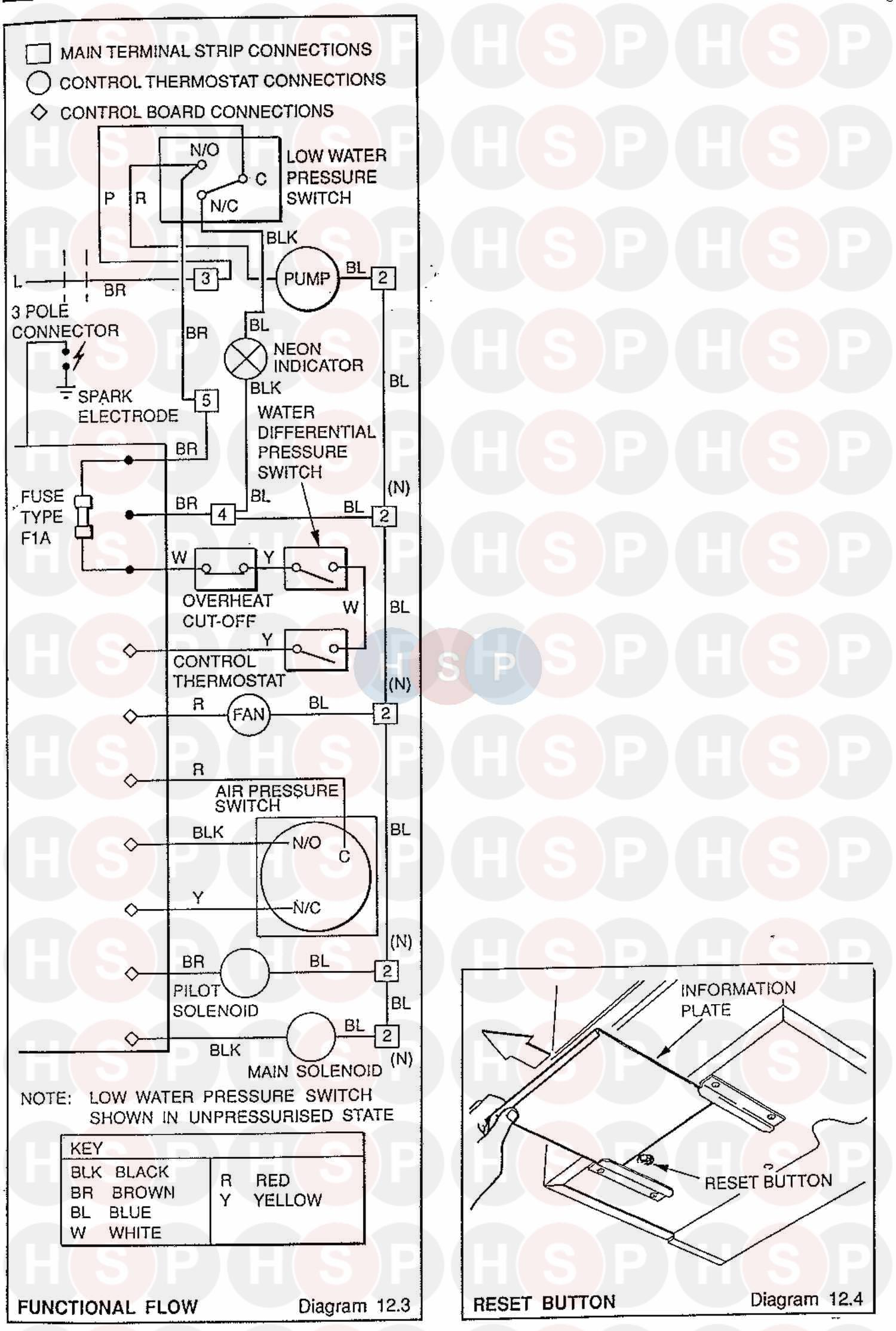 Saunier Duval System 40040 Functional Flow Wiring Diagram Elkay Click The To Open It On A New Page