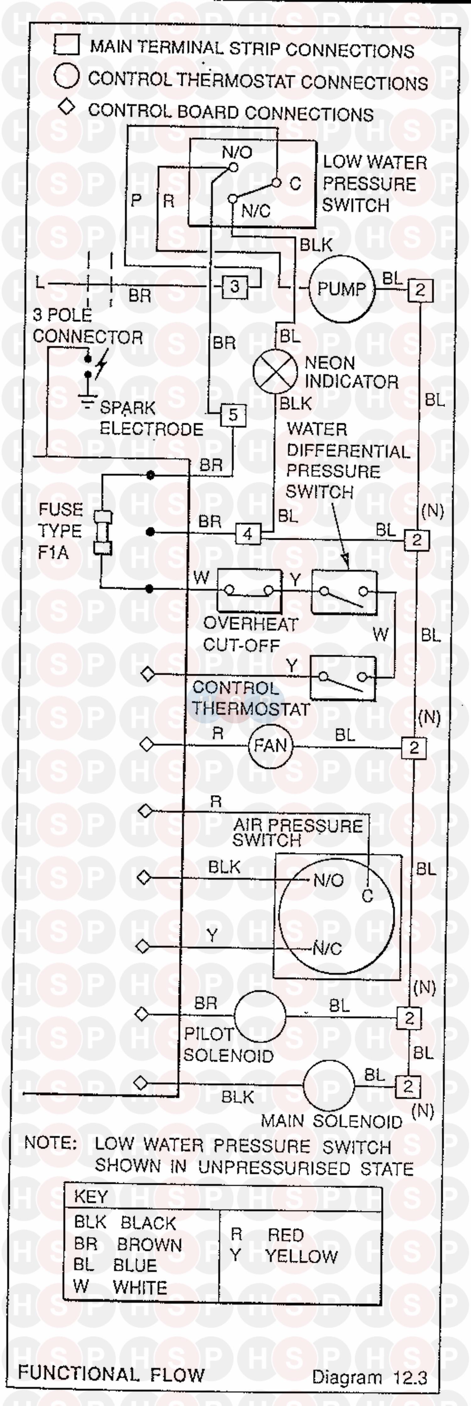 Incredible Saunier Duval System 400 65 Functional Flow Wiring Diagram Wiring Digital Resources Nekoutcompassionincorg