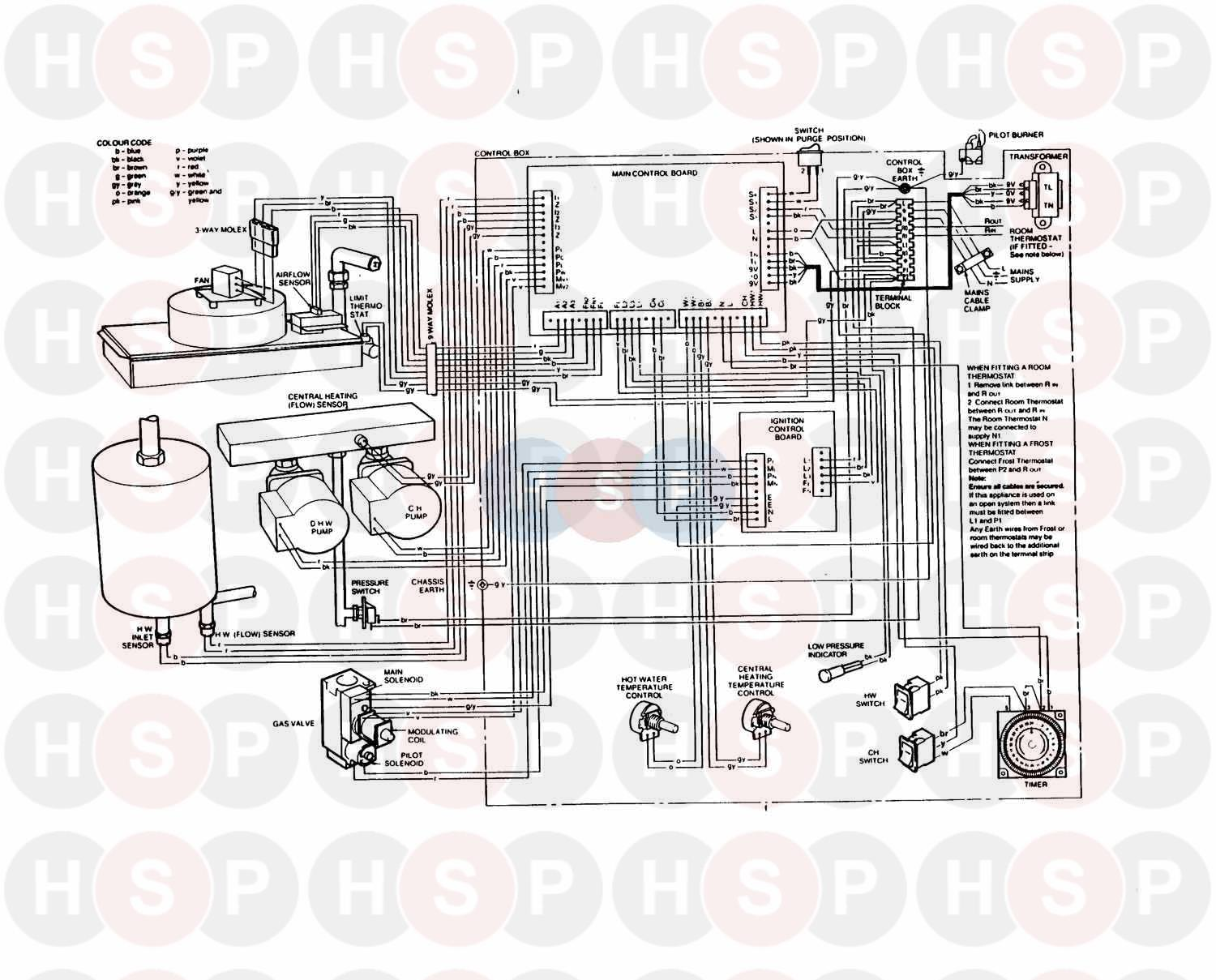 Thorn MIDAS SFI 1993 Appliance Diagram (Wiring 2